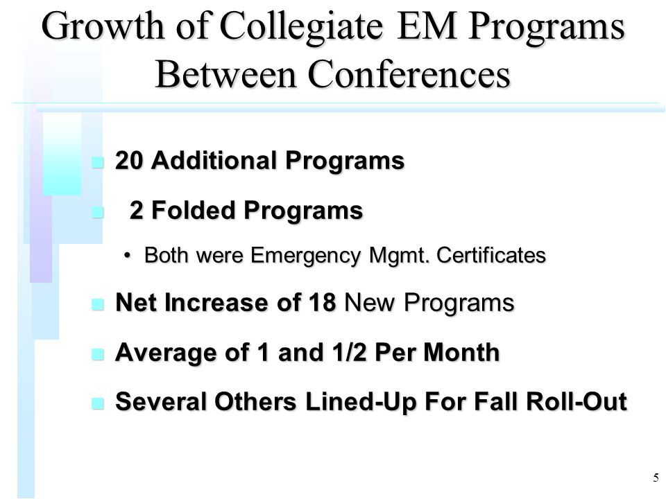 6 Projected Collegiate EM Program Growth n ~ 100 Programs Under Investigation or Development: –32 at Associate Level –39 at Bachelor Level –27 at Graduate Level – 1 Not Sure