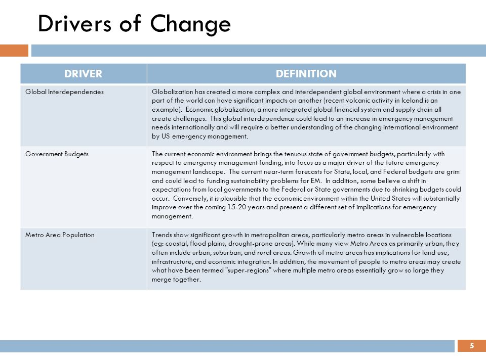 Drivers of Change 5 DRIVERDEFINITION Global InterdependenciesGlobalization has created a more complex and interdependent global environment where a crisis in one part of the world can have significant impacts on another (recent volcanic activity in Iceland is an example).