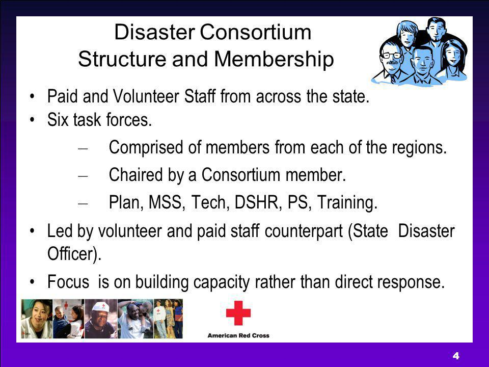 4 Disaster Consortium Structure and Membership Paid and Volunteer Staff from across the state.