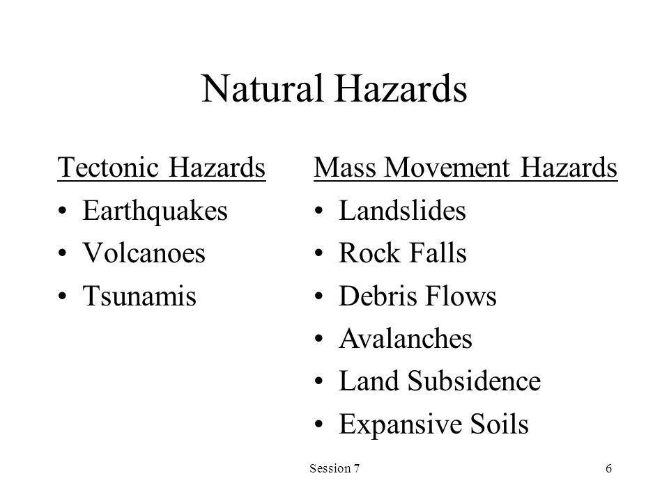 Session 76 Natural Hazards Tectonic Hazards Earthquakes Volcanoes Tsunamis Mass Movement Hazards Landslides Rock Falls Debris Flows Avalanches Land Su