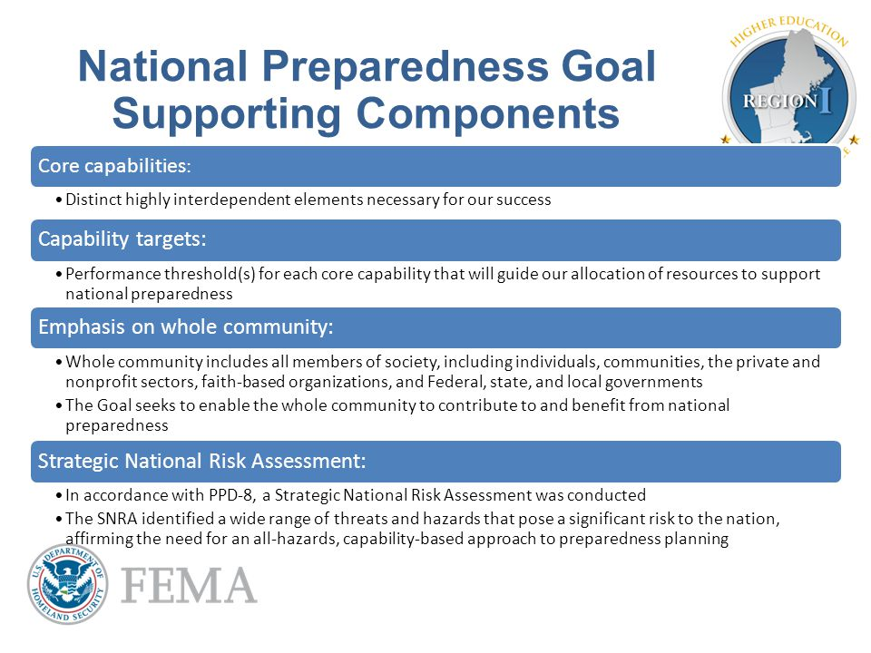 National Preparedness Goal Supporting Components Core capabilities : Distinct highly interdependent elements necessary for our success Capability targets: Performance threshold(s) for each core capability that will guide our allocation of resources to support national preparedness Emphasis on whole community: Whole community includes all members of society, including individuals, communities, the private and nonprofit sectors, faith-based organizations, and Federal, state, and local governments The Goal seeks to enable the whole community to contribute to and benefit from national preparedness Strategic National Risk Assessment: In accordance with PPD-8, a Strategic National Risk Assessment was conducted The SNRA identified a wide range of threats and hazards that pose a significant risk to the nation, affirming the need for an all-hazards, capability-based approach to preparedness planning