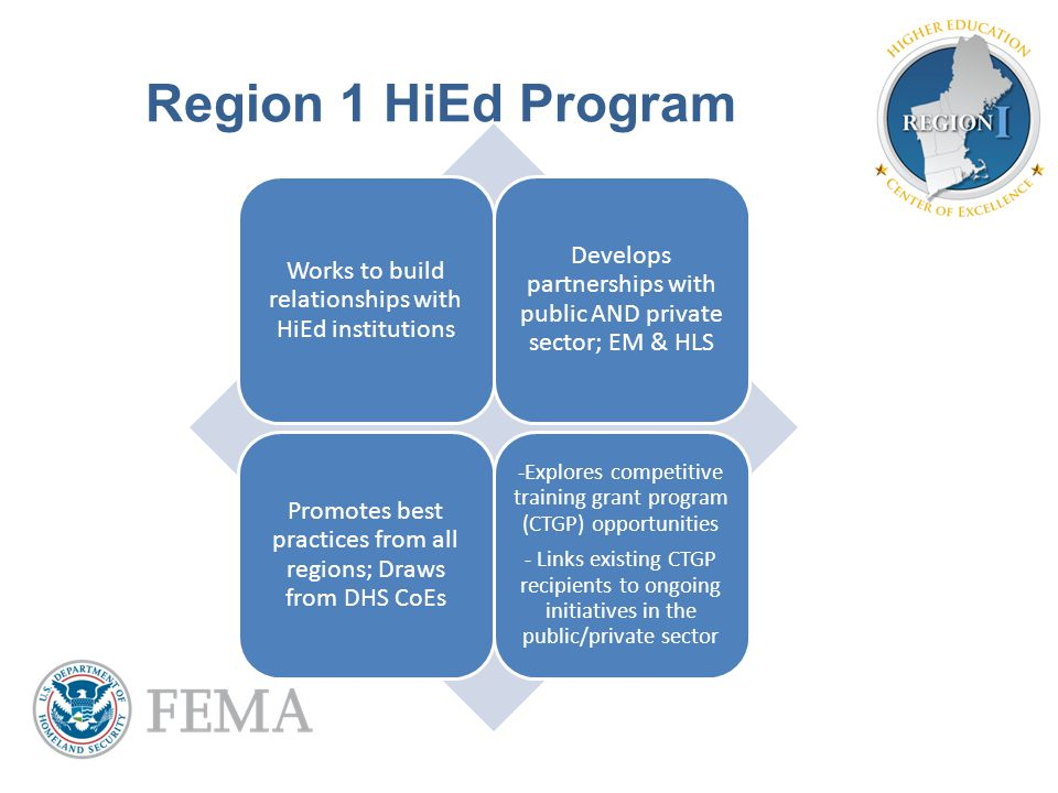 Region 1 HiEd Program Works to build relationships with HiEd institutions Develops partnerships with public AND private sector; EM & HLS Promotes best