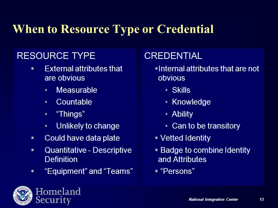 """National Integration Center 13 When to Resource Type or Credential RESOURCE TYPE  External attributes that are obvious Measurable Countable """"Things"""""""