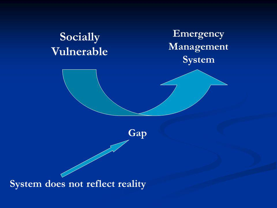 Emergency Management System Socially Vulnerable Gap System does not reflect reality
