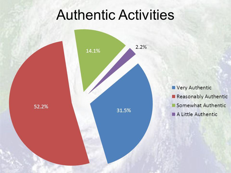 Authentic Activities