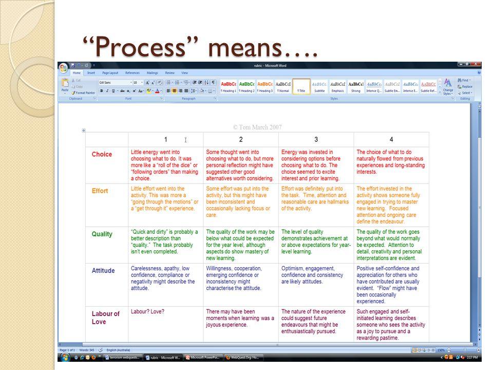 Process means….