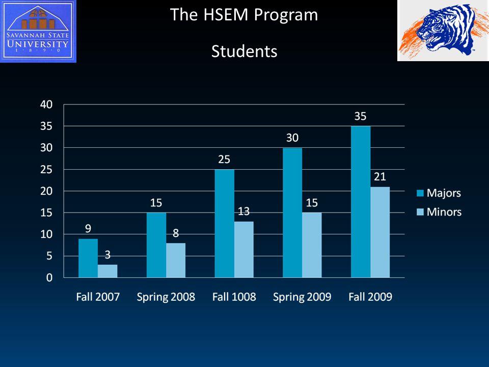 The HSEM Program Students