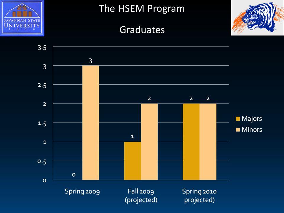 The HSEM Program Graduates