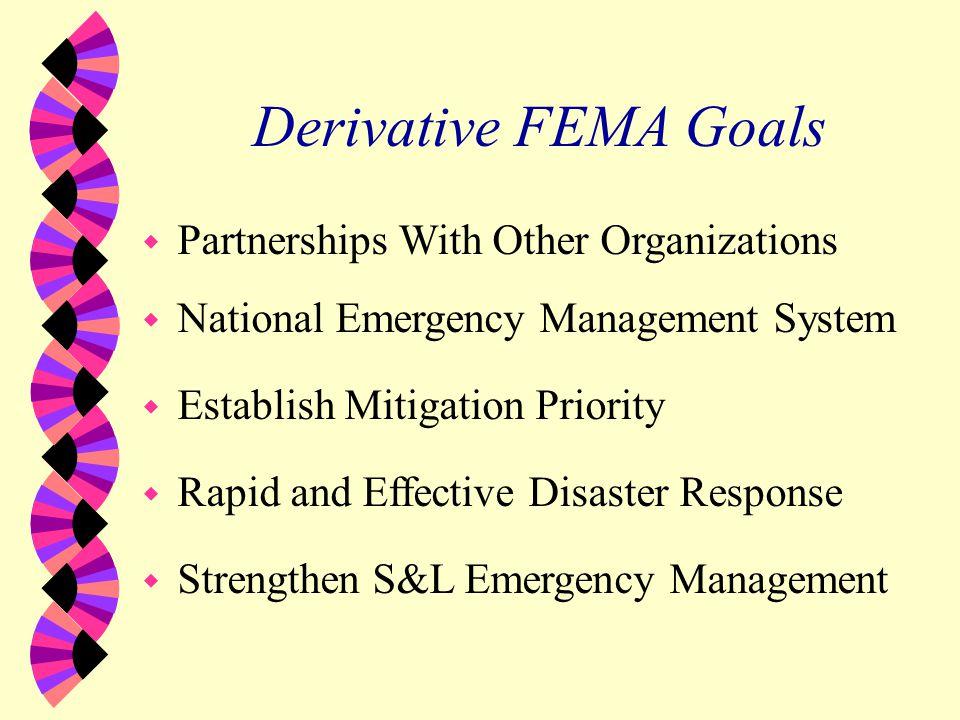 FEMA Organization w Mitigation Directorate w Preparedness, Training and Exercises Dir.