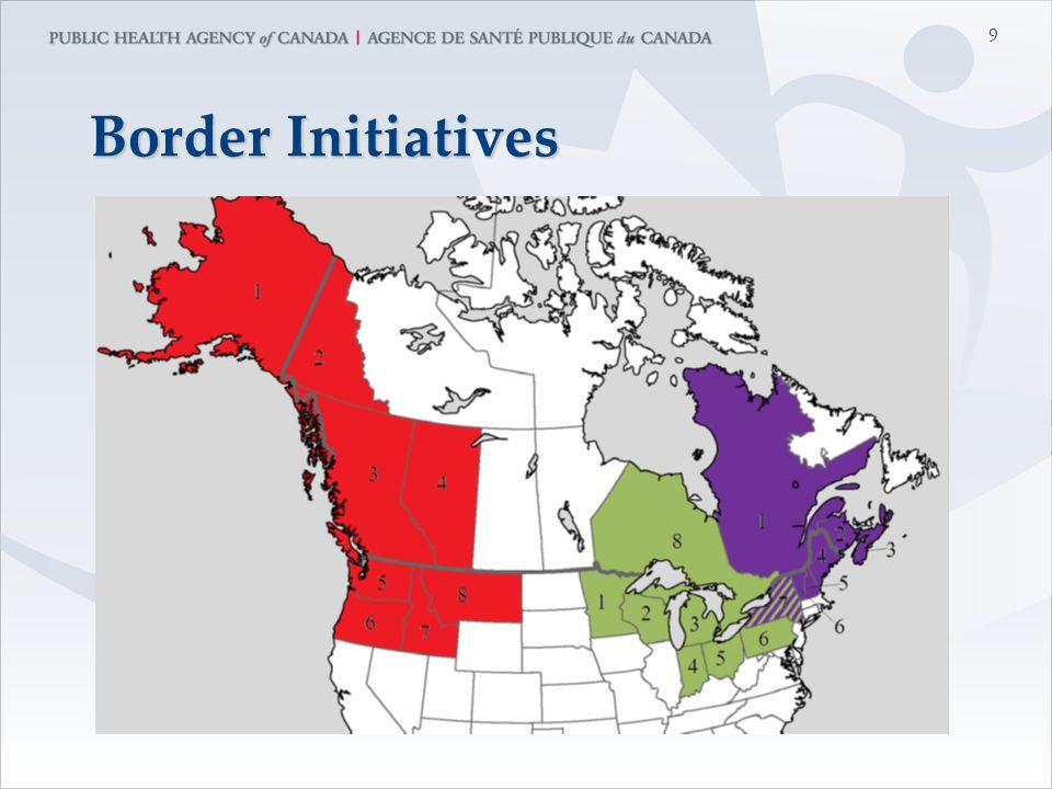 9 Border Initiatives