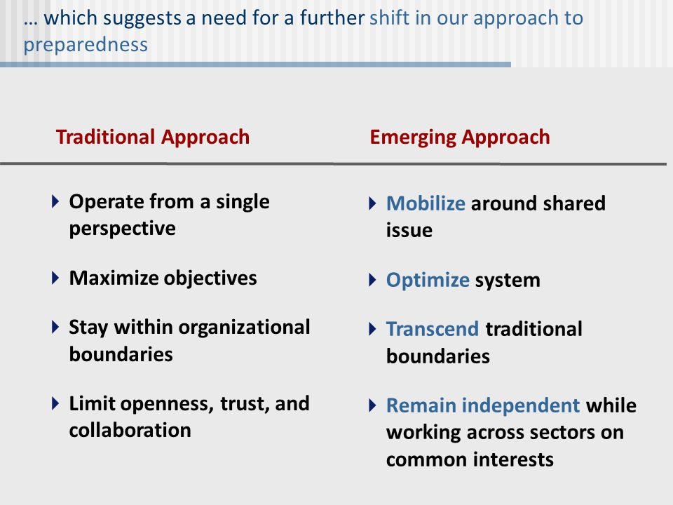 … which suggests a need for a further shift in our approach to preparedness Traditional ApproachEmerging Approach  Operate from a single perspective  Maximize objectives  Stay within organizational boundaries  Limit openness, trust, and collaboration  Mobilize around shared issue  Optimize system  Transcend traditional boundaries  Remain independent while working across sectors on common interests