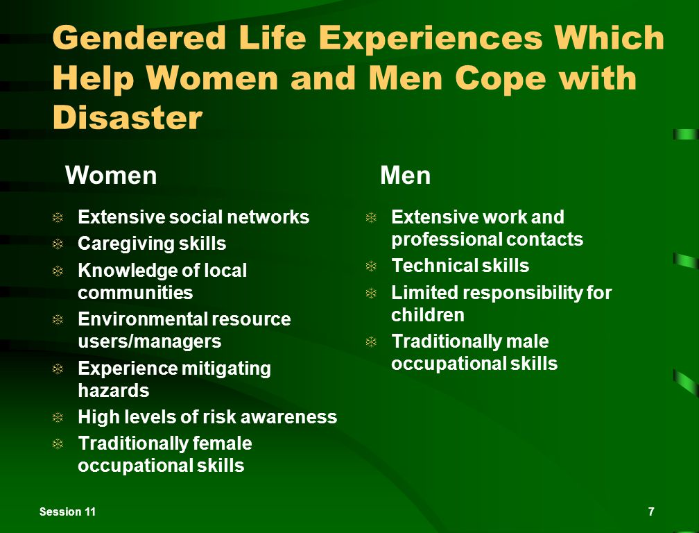 Session 117 Gendered Life Experiences Which Help Women and Men Cope with Disaster  Extensive social networks  Caregiving skills  Knowledge of local