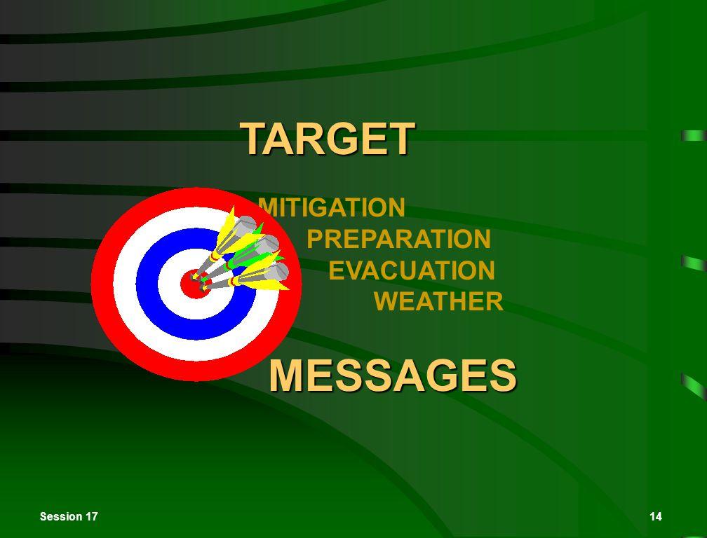 Session 1714 TARGET MESSAGES TARGET MITIGATION PREPARATION EVACUATION WEATHER MESSAGES