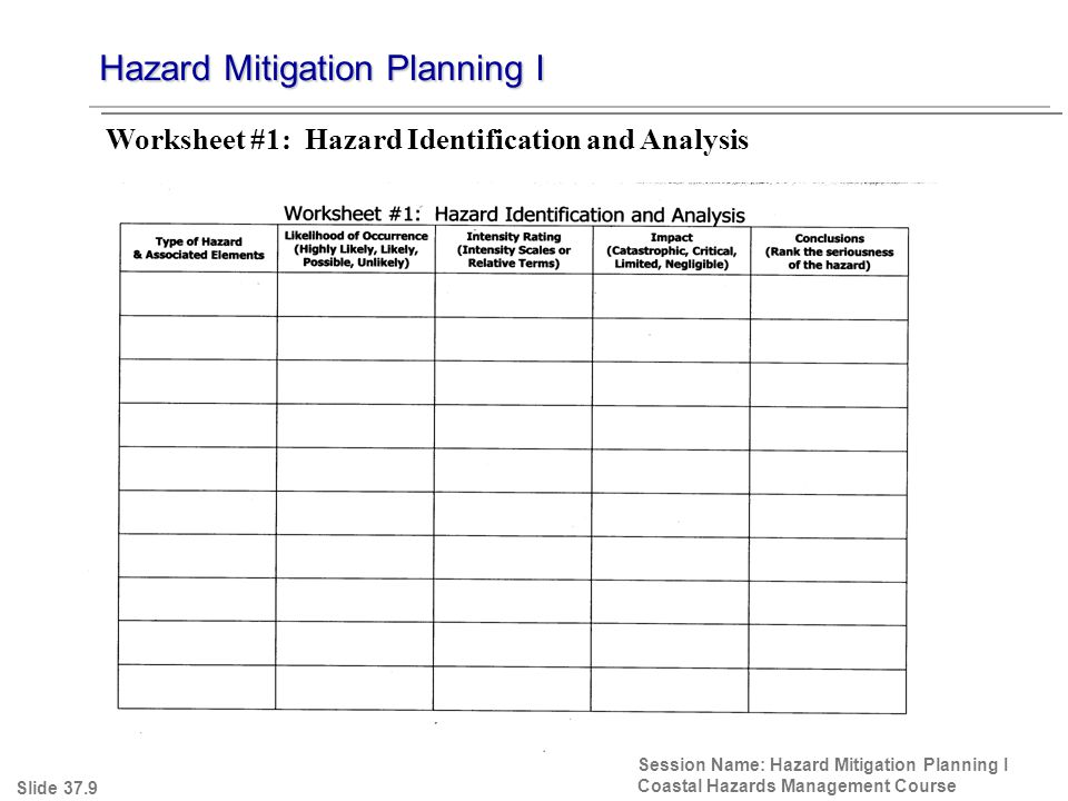 Hazard Mitigation Planning I Session Name: Hazard Mitigation Planning I Coastal Hazards Management Course Slide 37.9 Worksheet #1: Hazard Identification and Analysis