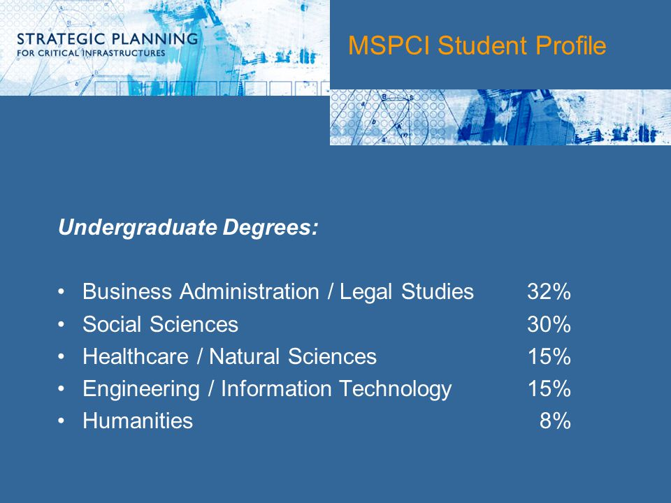 MSPCI Student Profile Undergraduate Degrees: Business Administration / Legal Studies32% Social Sciences30% Healthcare / Natural Sciences15% Engineering / Information Technology15% Humanities 8%