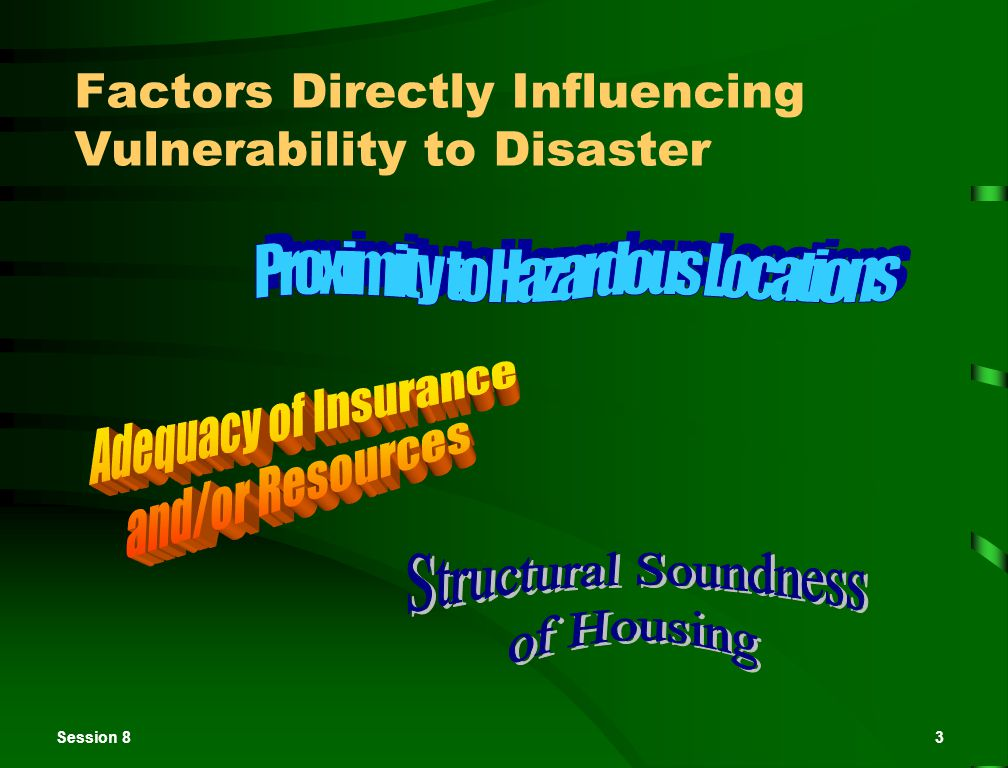 Session 83 Factors Directly Influencing Vulnerability to Disaster