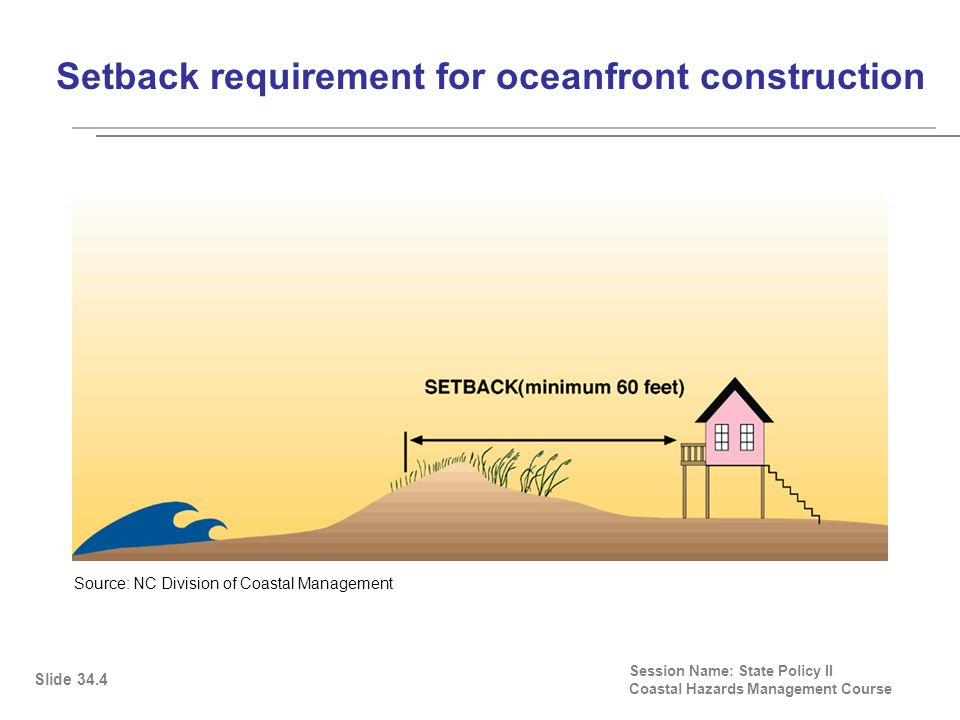 Setback requirement for oceanfront construction Session Name: State Policy II Coastal Hazards Management Course Slide 34.4 Source: NC Division of Coastal Management