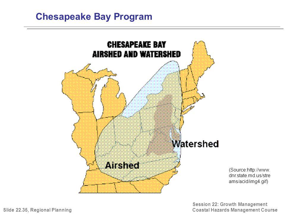 Session 22: Growth Management Coastal Hazards Management Course (Source:http://www. dnr.state.md.us/stre ams/acid/img4.gif) Chesapeake Bay Program Sli