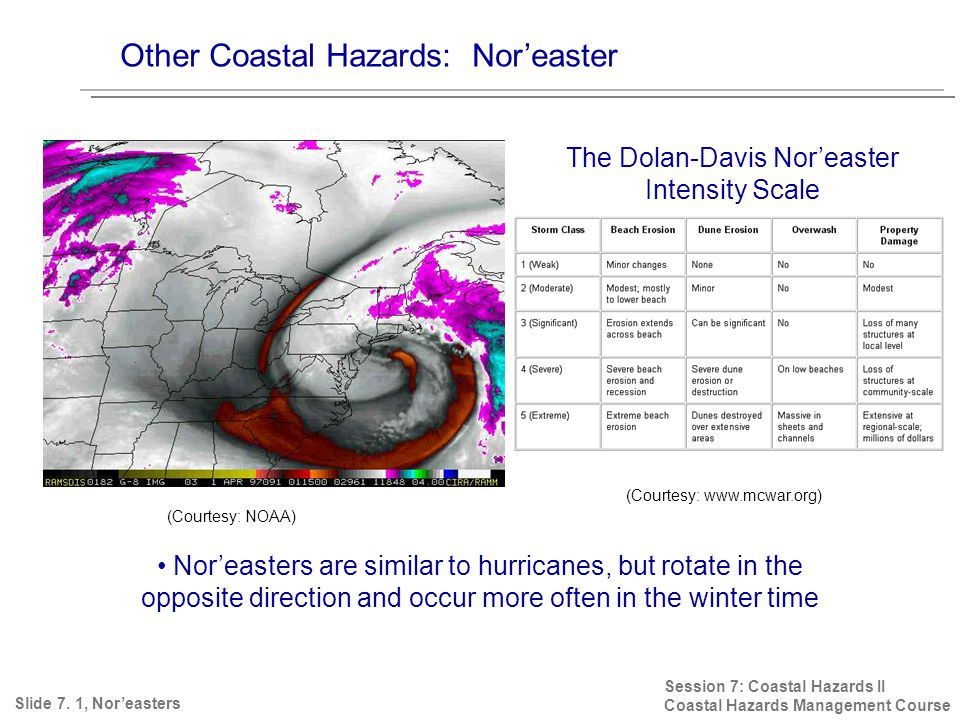 Image result for dolan-davis nor'easter scale