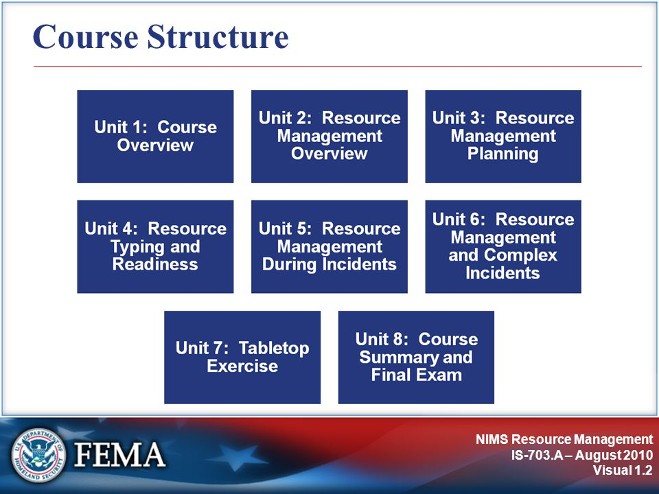 NIMS Resource Management IS-703.A – August 2010 Visual 1.2 Course Structure