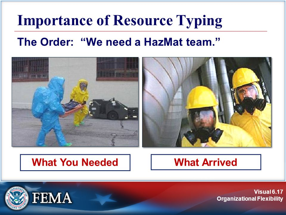 """Visual 6.17 Organizational Flexibility The Order: """"We need a HazMat team."""" Importance of Resource Typing What You NeededWhat Arrived"""