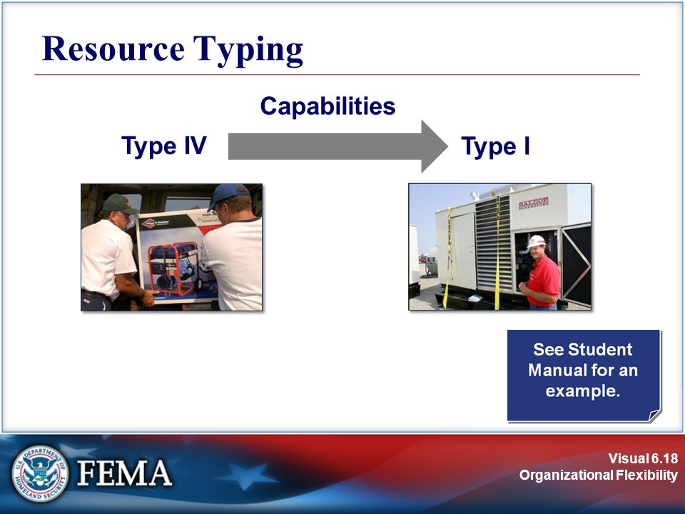 Visual 6.18 Organizational Flexibility Resource Typing Capabilities Type IV Type I