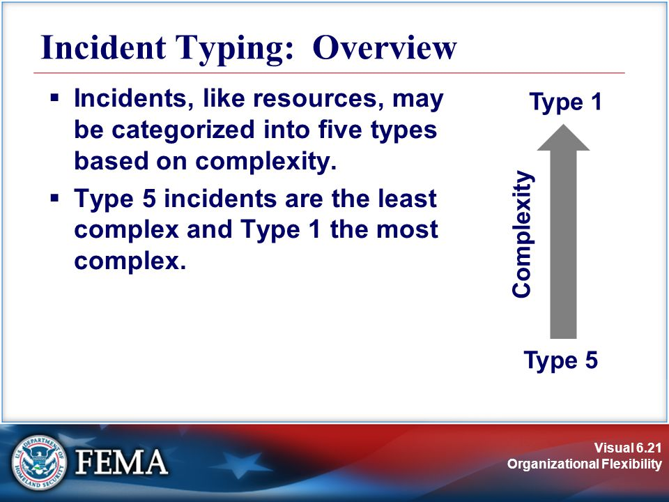 Visual 6.21 Organizational Flexibility  Incidents, like resources, may be categorized into five types based on complexity.