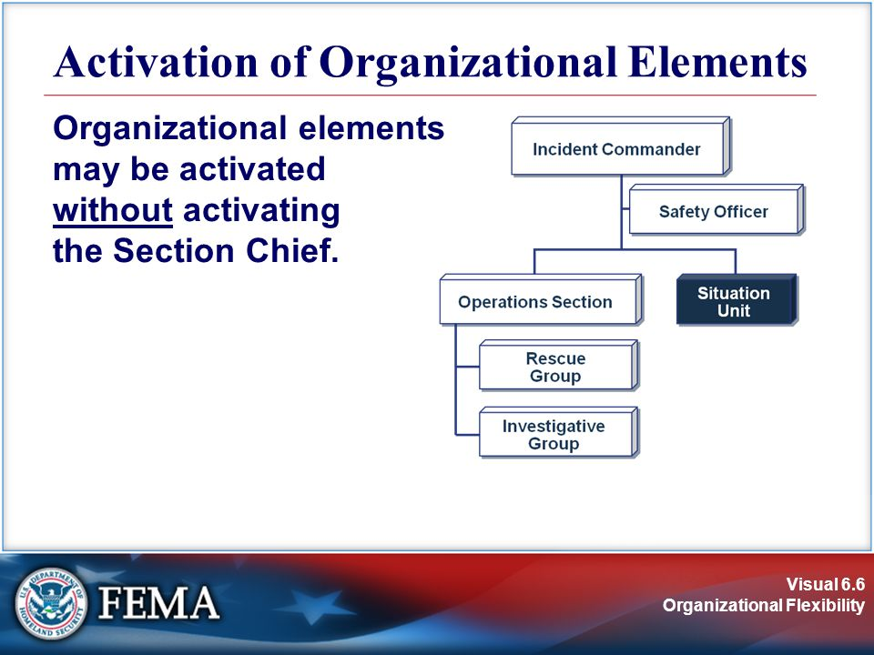 Visual 6.6 Organizational Flexibility Organizational elements may be activated without activating the Section Chief. Activation of Organizational Elem