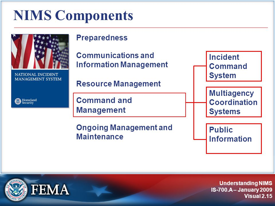 Understanding NIMS IS-700.A – January 2009 Visual 2.15 NIMS Components Command and Management Preparedness Resource Management Communications and Information Management Ongoing Management and Maintenance Multiagency Coordination Systems Public Information Incident Command System