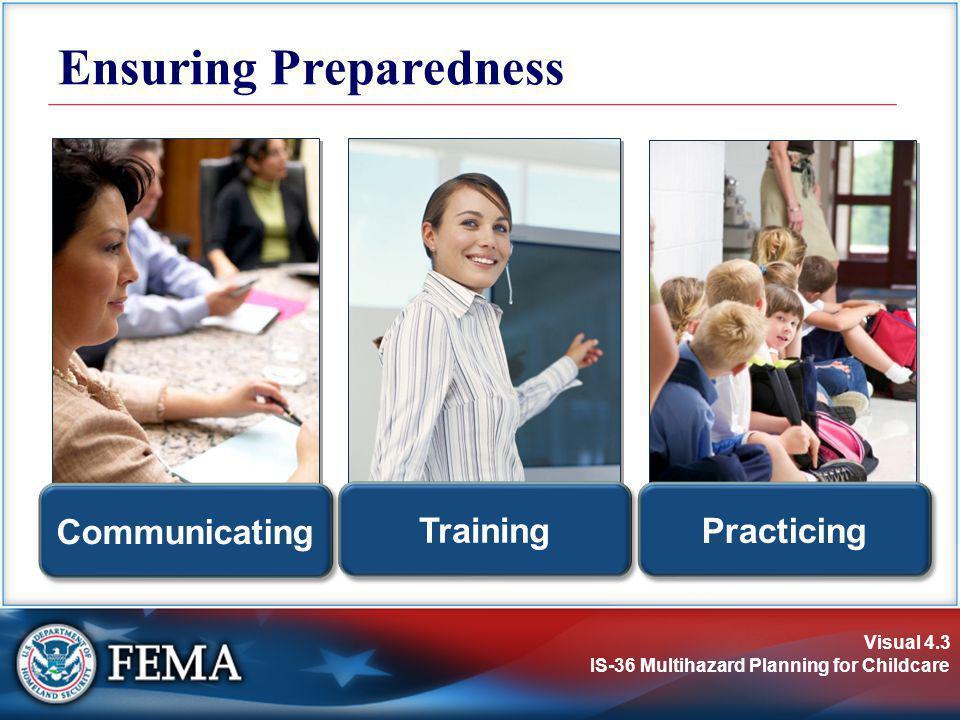 Visual 4.3 IS-36 Multihazard Planning for Childcare Ensuring Preparedness Communicating Training Practicing