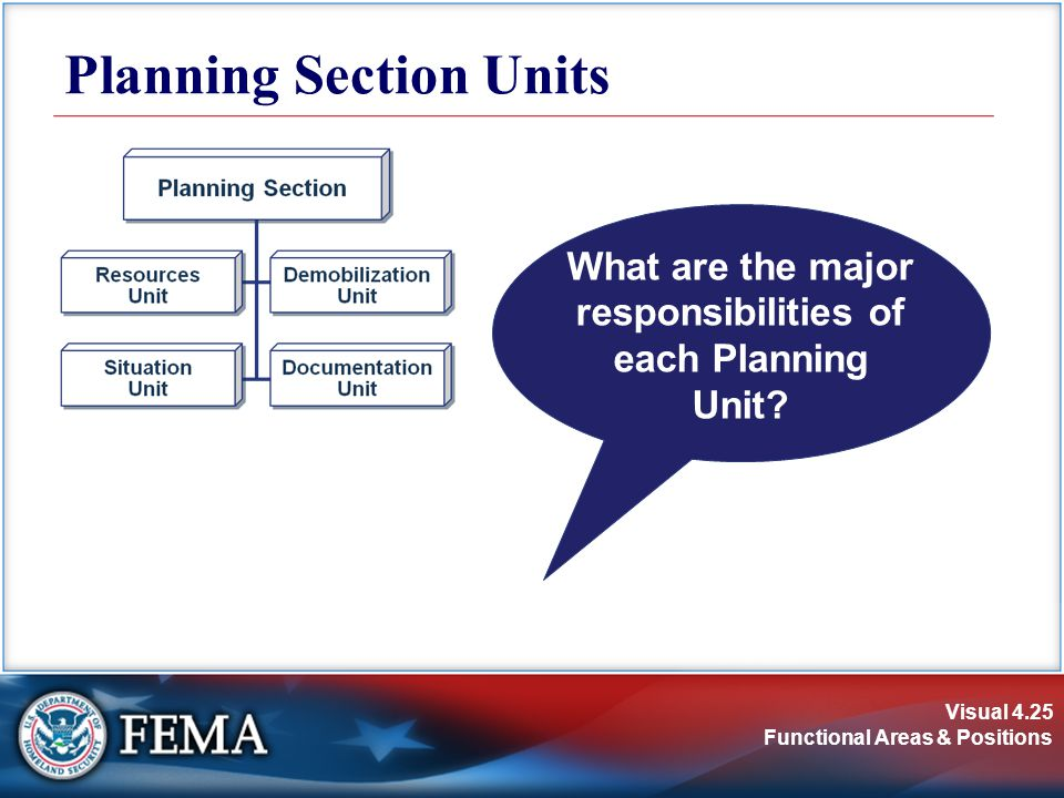 Visual 4.25 Functional Areas & Positions Planning Section Units What are the major responsibilities of each Planning Unit?