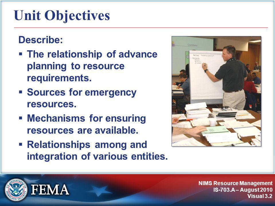 NIMS Resource Management IS-703.A – August 2010 Visual 3.2 Unit Objectives Describe:  The relationship of advance planning to resource requirements.