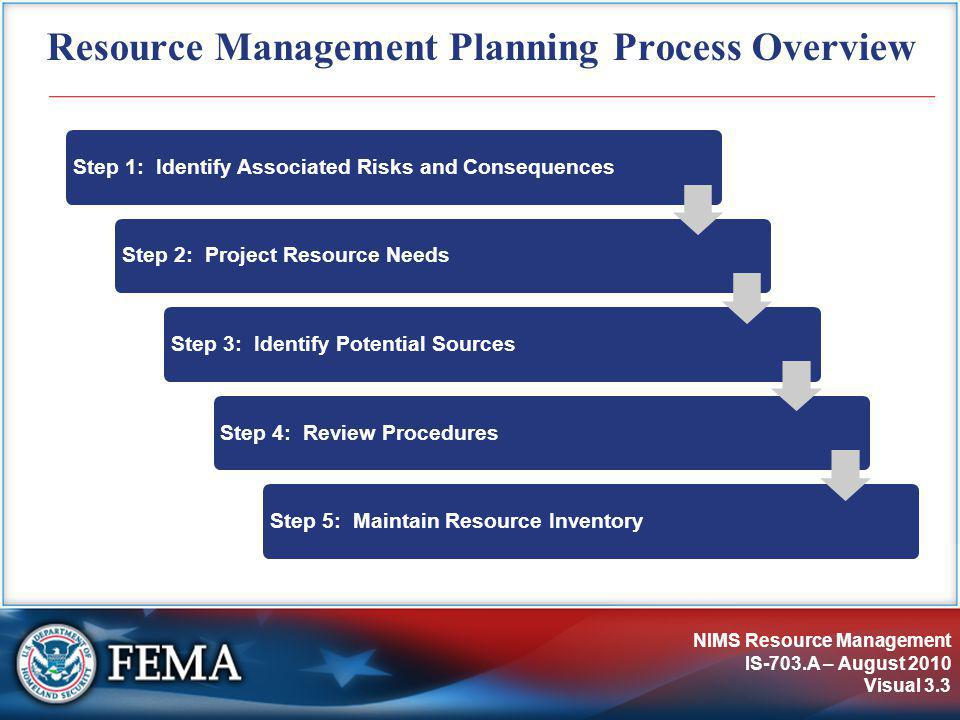NIMS Resource Management IS-703.A – August 2010 Visual 3.3 Resource Management Planning Process Overview Step 1: Identify Associated Risks and Consequ