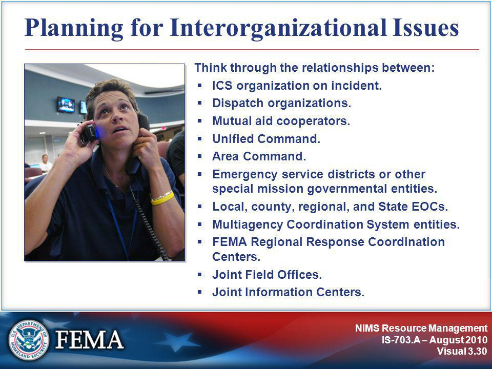 NIMS Resource Management IS-703.A – August 2010 Visual 3.30 Planning for Interorganizational Issues Think through the relationships between:  ICS organization on incident.