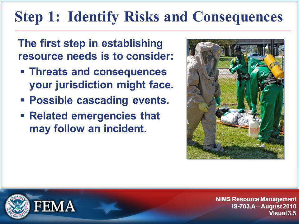 NIMS Resource Management IS-703.A – August 2010 Visual 3.5 Step 1: Identify Risks and Consequences The first step in establishing resource needs is to consider:  Threats and consequences your jurisdiction might face.