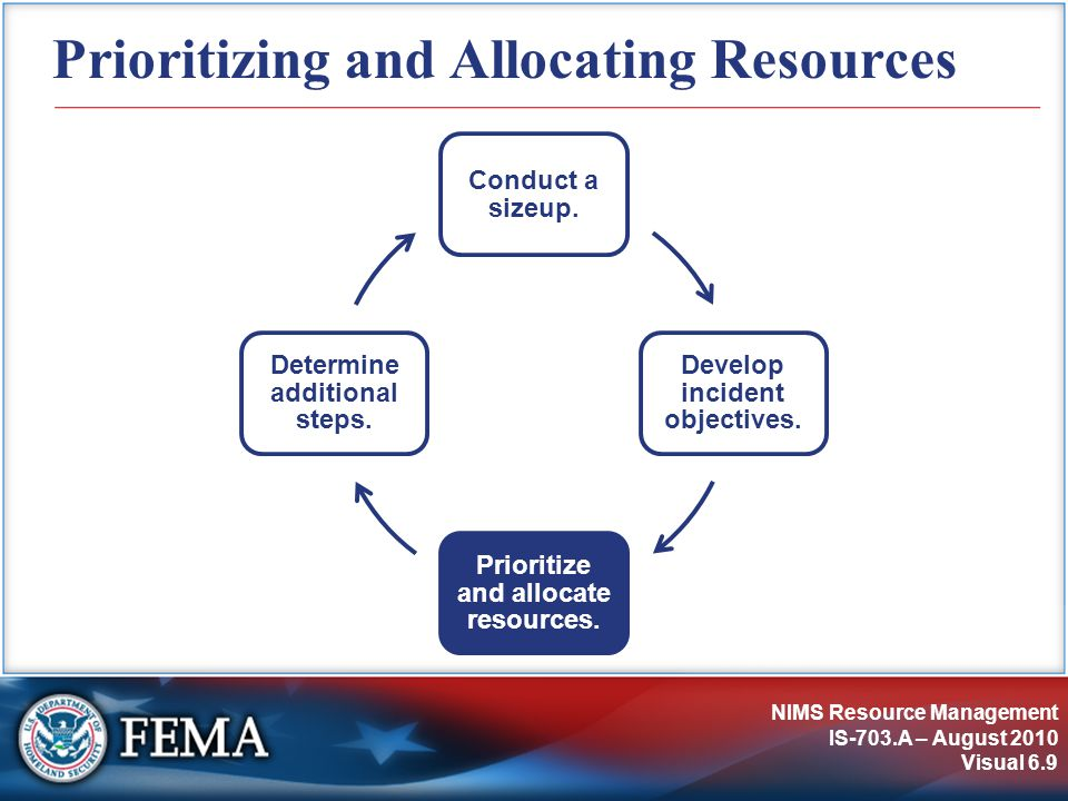 NIMS Resource Management IS-703.A – August 2010 Visual 6.9 Prioritizing and Allocating Resources Conduct a sizeup.