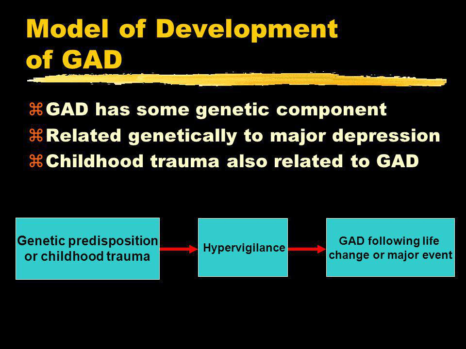 Model of Development of GAD zGAD has some genetic component zRelated genetically to major depression zChildhood trauma also related to GAD Genetic predisposition or childhood trauma GAD following life change or major event Hypervigilance