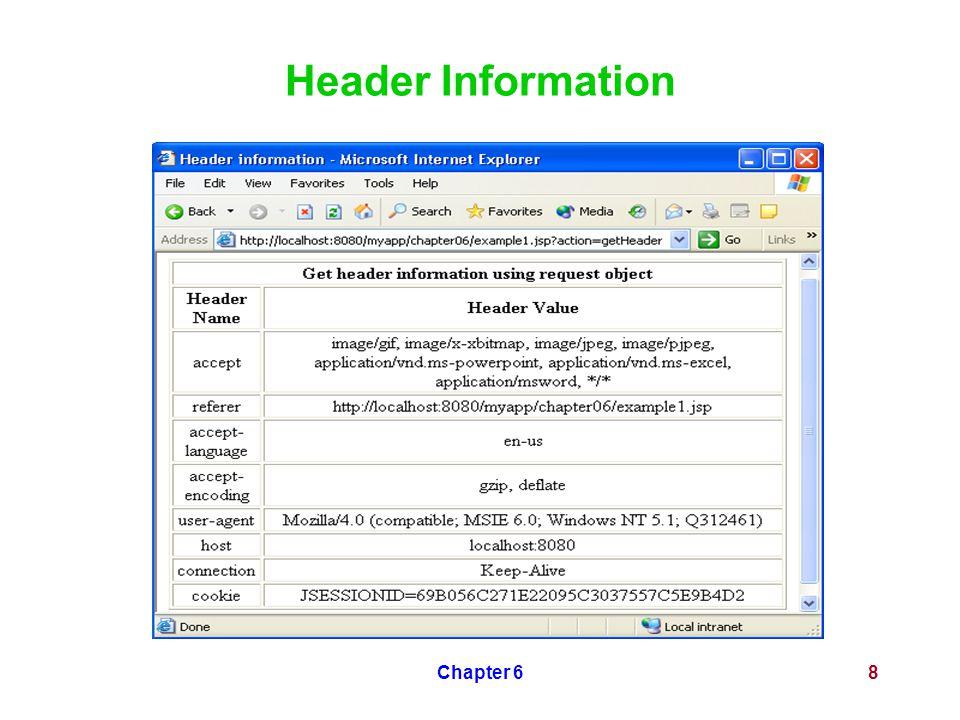 Chapter 68 Header Information