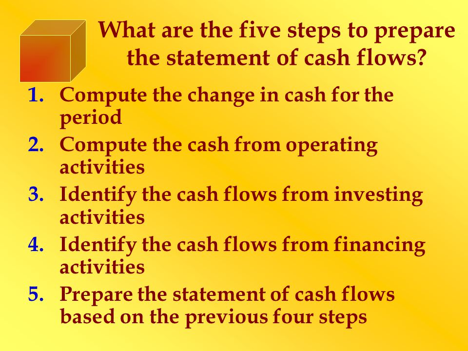 What are the five steps to prepare the statement of cash flows? 1.Compute the change in cash for the period 2.Compute the cash from operating activiti