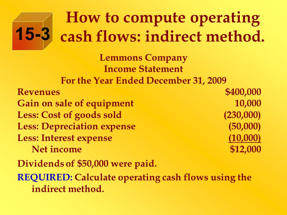 Lemmons Company Income Statement For the Year Ended December 31, 2009 Revenues$400,000 Gain on sale of equipment10,000 Less: Cost of goods sold(230,00
