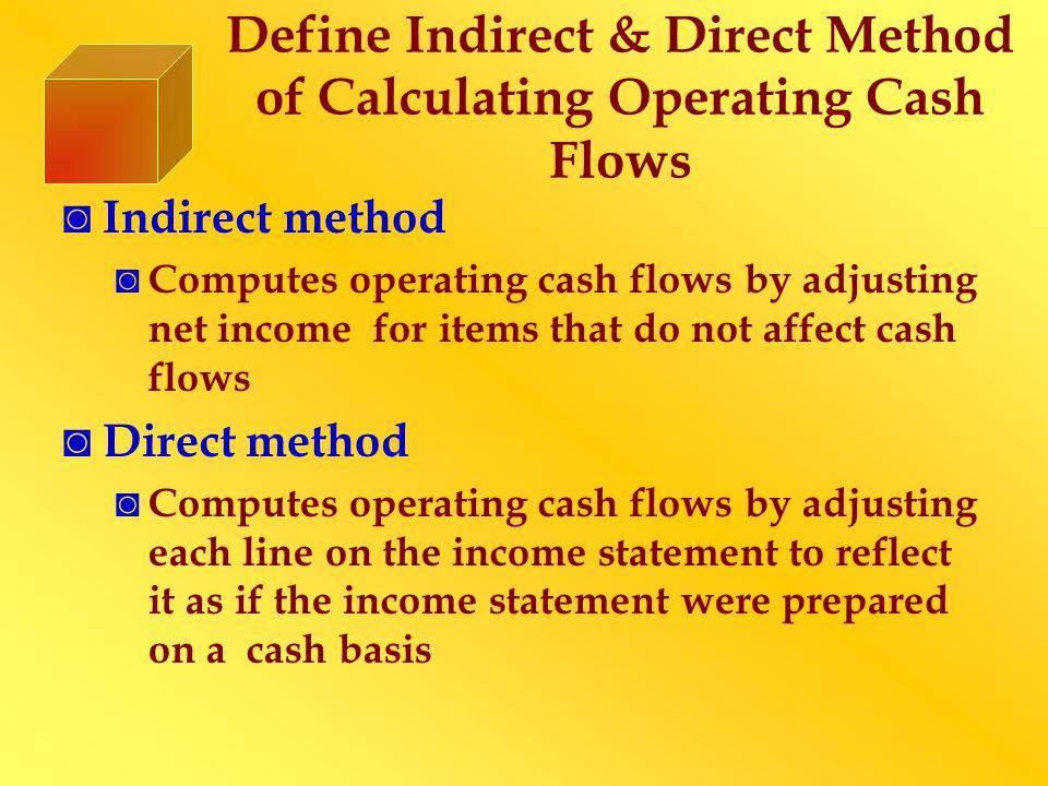 Define Indirect & Direct Method of Calculating Operating Cash Flows ◙ Indirect method ◙ Computes operating cash flows by adjusting net income for item