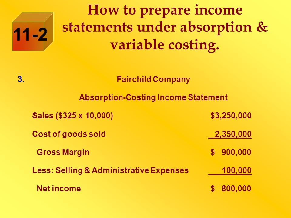 How to prepare income statements under absorption & variable costing. 11-2 3.Fairchild Company Absorption-Costing Income Statement Sales ($325 x 10,00