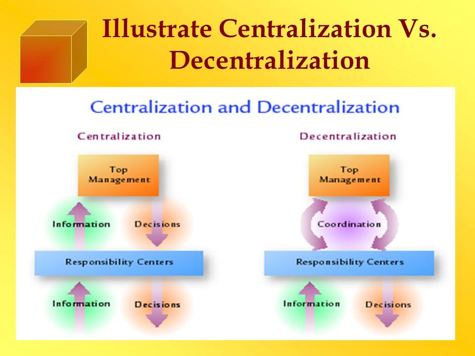 Illustrate Centralization Vs. Decentralization