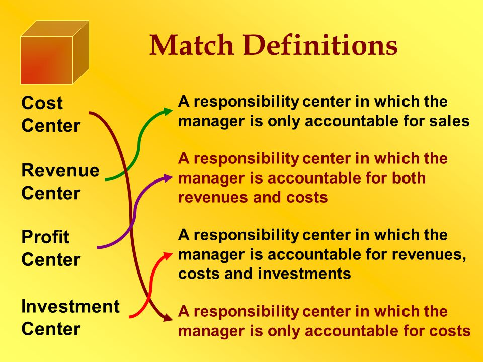 Match Definitions Cost Center Revenue Center A responsibility center in which the manager is only accountable for sales A responsibility center in whi