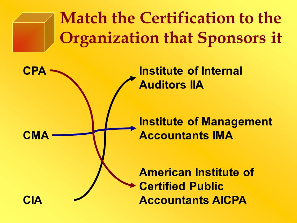Match the Certification to the Organization that Sponsors it CPA CIA CMA Institute of Internal Auditors IIA American Institute of Certified Public Accountants AICPA Institute of Management Accountants IMA