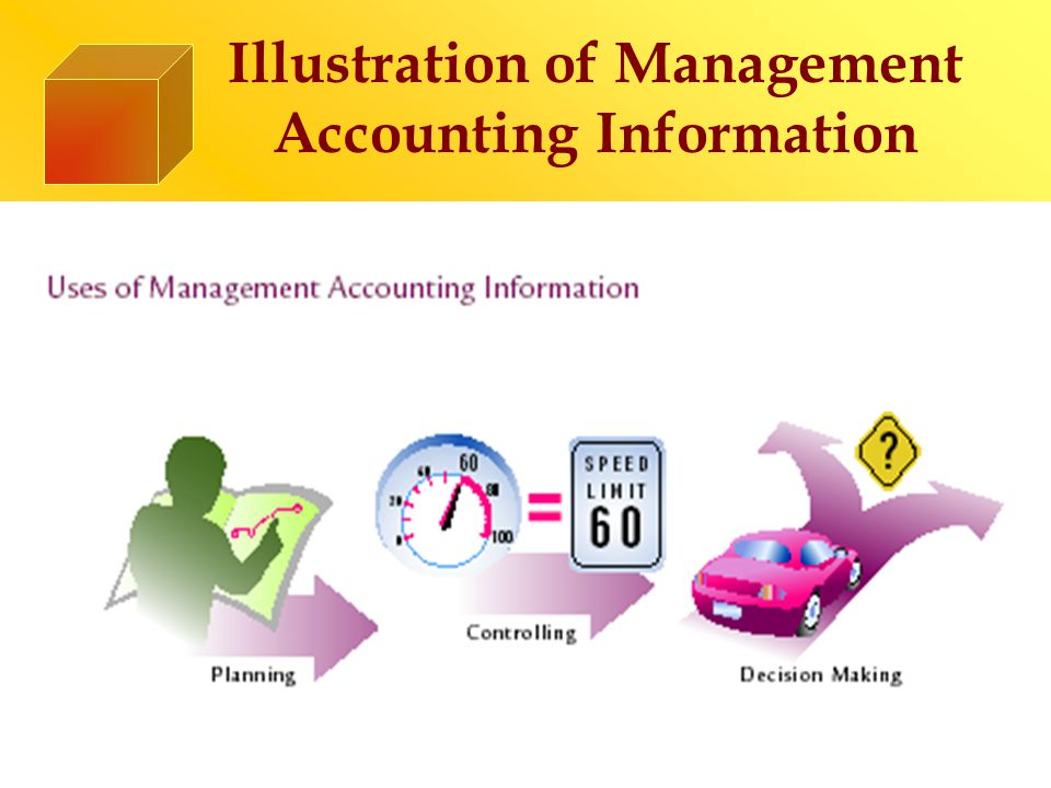 Illustration of Management Accounting Information