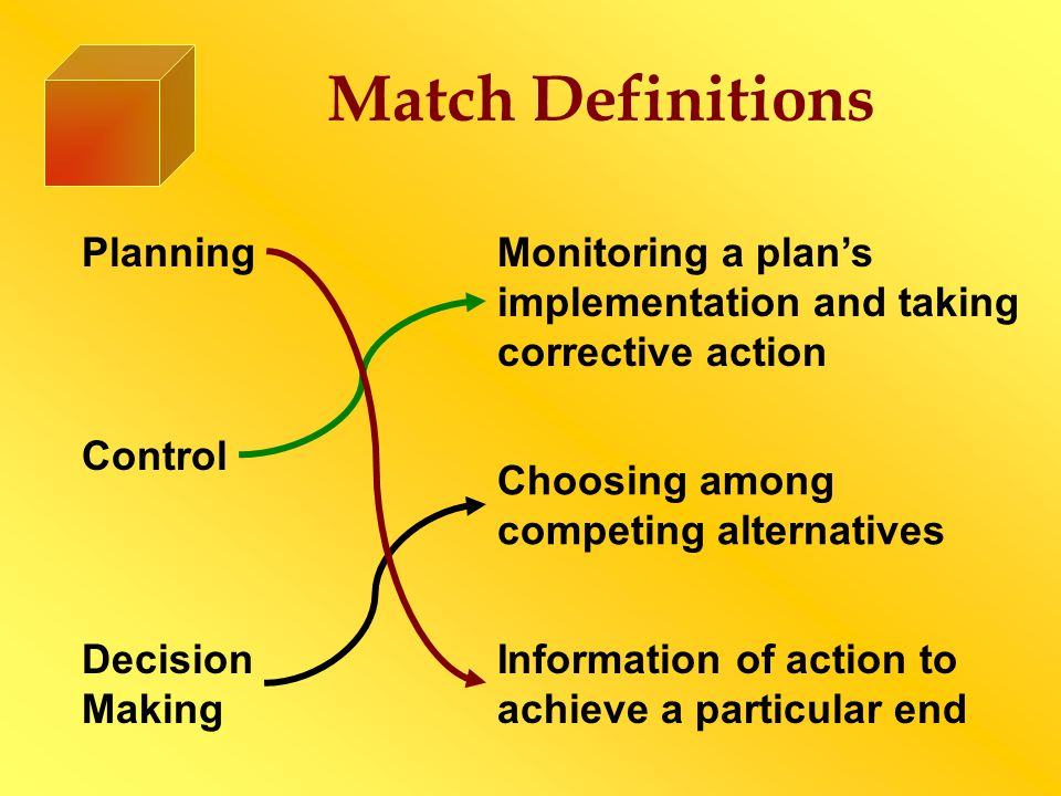 Match Definitions Planning Decision Making Control Monitoring a plan's implementation and taking corrective action Information of action to achieve a particular end Choosing among competing alternatives