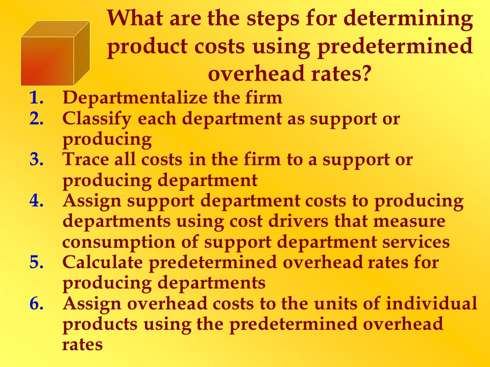 What are the objectives of assigning support department costs.