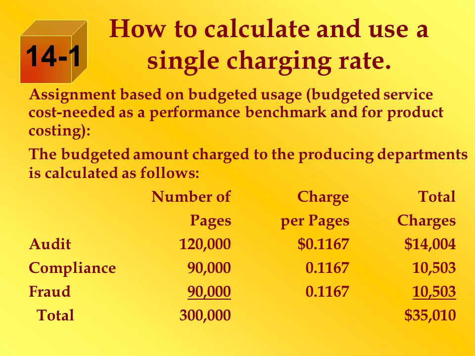Assignment based on budgeted usage (budgeted service cost-needed as a performance benchmark and for product costing): The budgeted amount charged to the producing departments is calculated as follows: Number ofChargeTotal Pagesper PagesCharges Audit120,000$0.1167$14,004 Compliance90,0000.116710,503 Fraud 90,0000.116710,503 Total300,000$35,010 How to calculate and use a single charging rate.