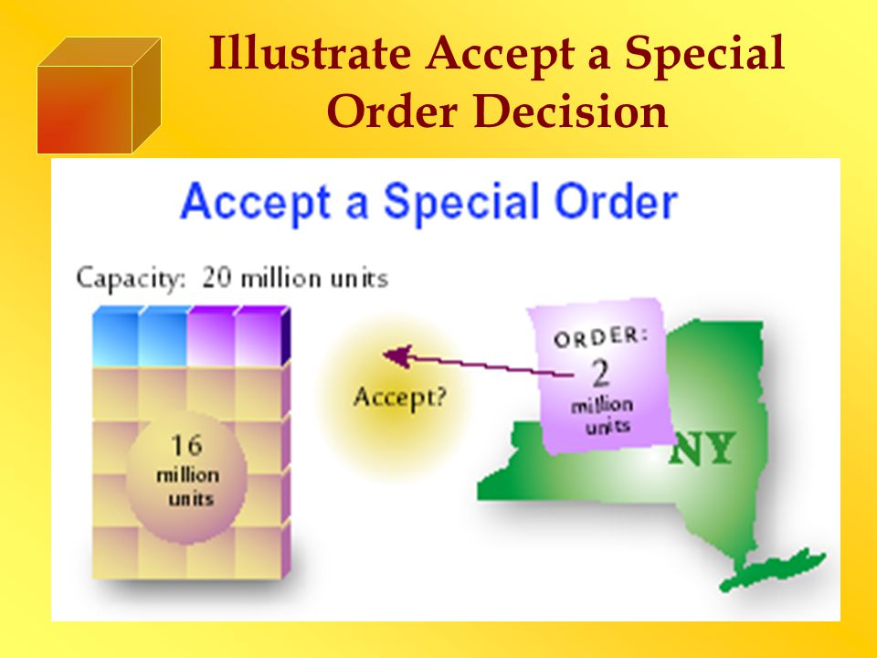 Illustrate Accept a Special Order Decision